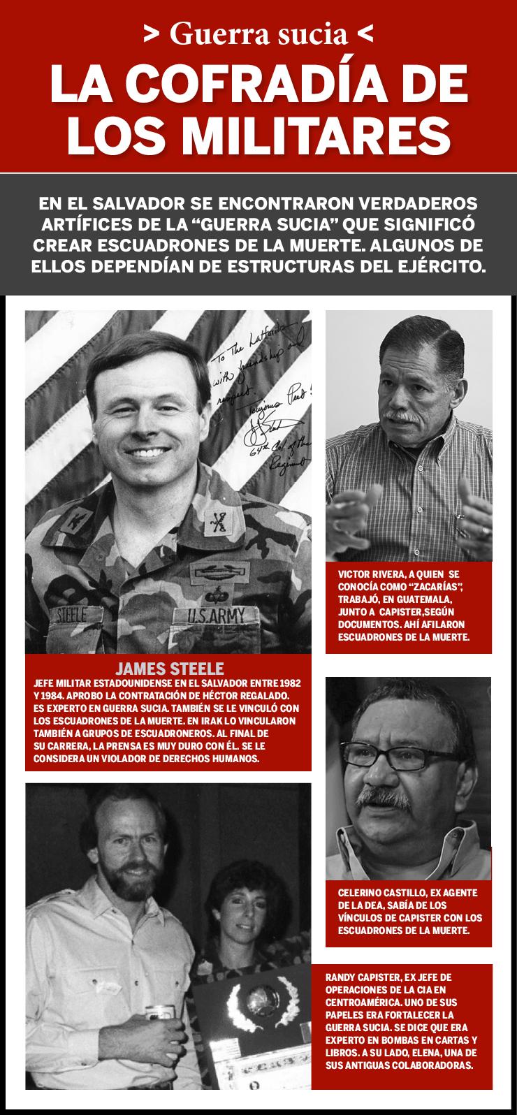 la cofardia de los militares