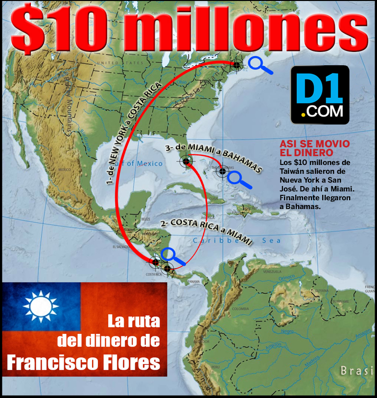 mapa ruta 10 millones