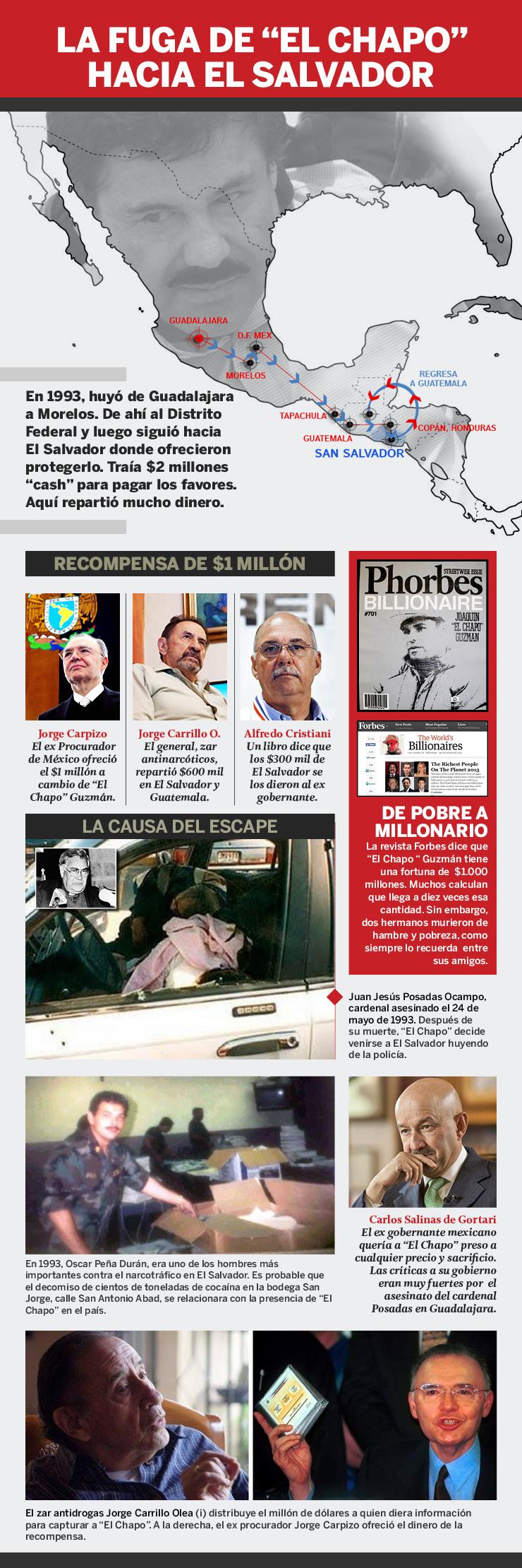 LA FUGA DEL EL CHAPO GUZMAN