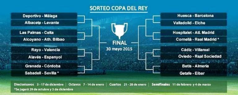 Podría haber derbi madrileño en cuartos de final de la Copa del Rey ...