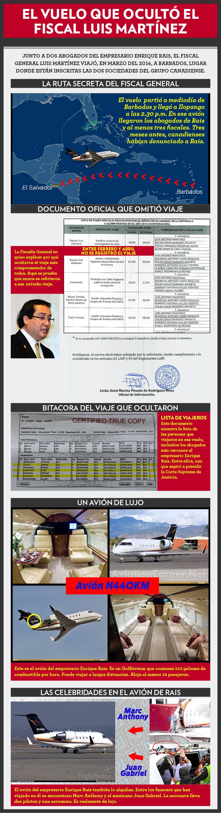 El viaje del fiscal Luis Martínez. Arte Gráfico D1 Juan Durán.