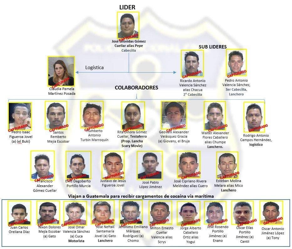 Así Operaba Para El Cártel De Sinaloa La Narcolocutora