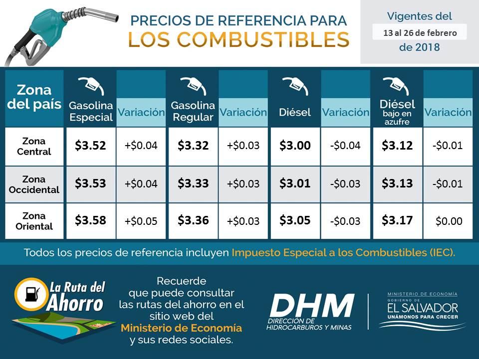 Tabla de precios elaborada por el Ministerio de Economía.