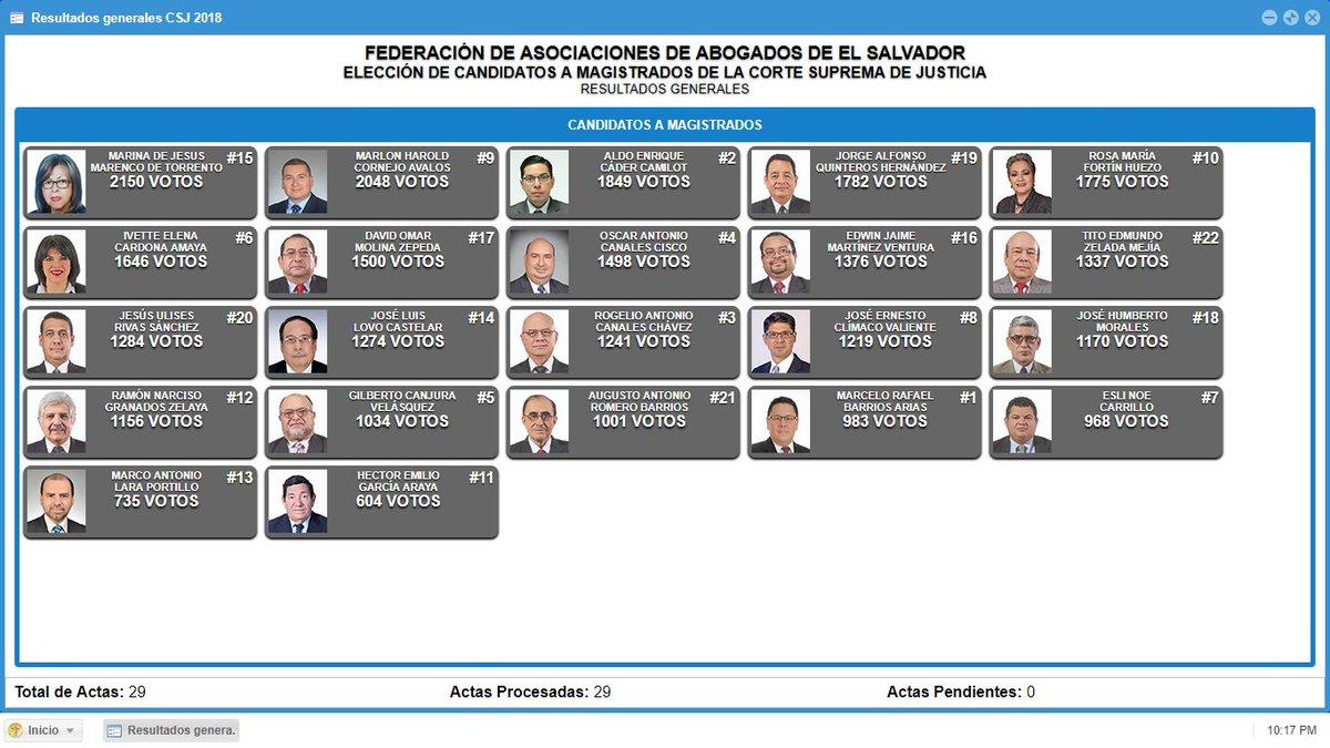 Image Result For Punto De Votacion Elecciones