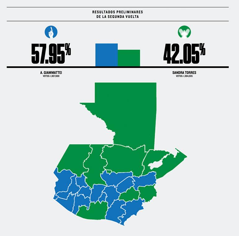 Eleciones-guatemala
