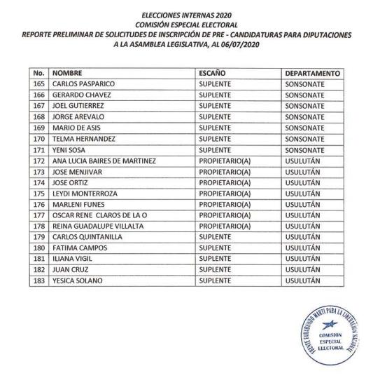 Lista FMLN 5