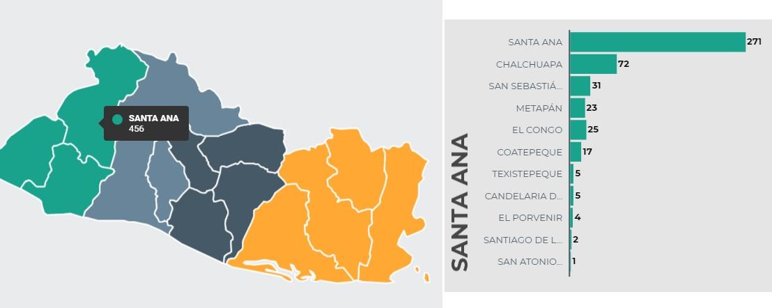 El Mapa Del Coronavirus En El Salvador