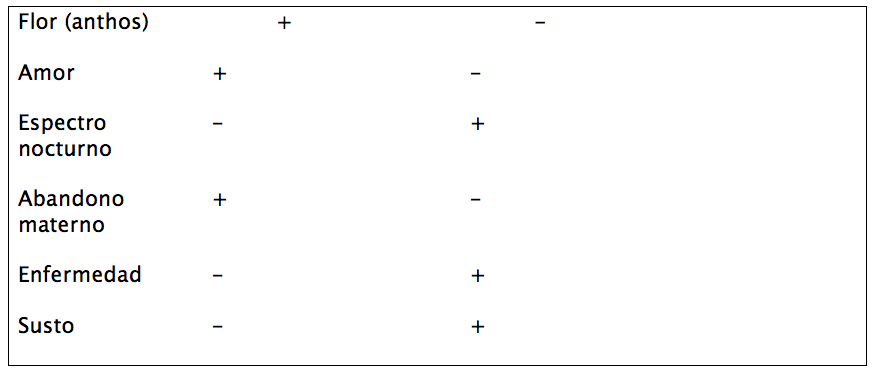 Captura de pantalla 2021-02-15 a la(s) 14.20.54
