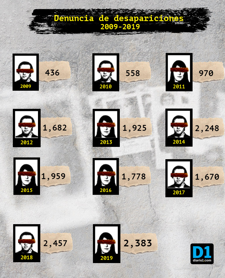 Cementerio clandestino cifras 2